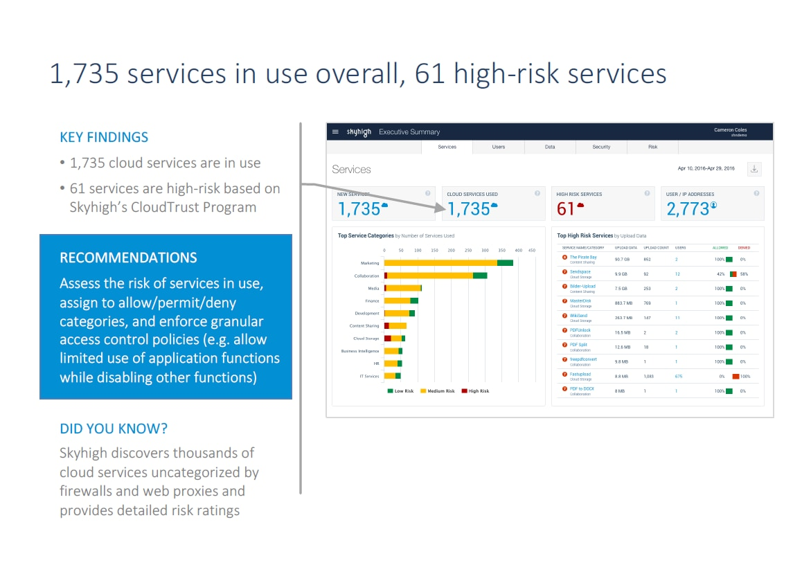 Skyhigh cloud service key findings