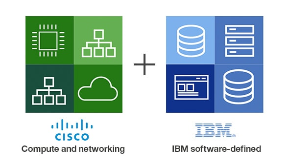 cisco + IBM