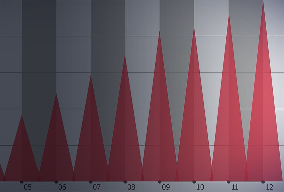 Screen shot from software testing video with a graph showing increasing numbers of releases