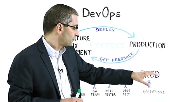 Screen shot of video showing an IBM employee discussing where to get started with DevOps