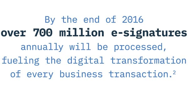 By the end of 2016 over 700 million e-signatures annually will be processed, fueling the digital transformation of every business transaction.