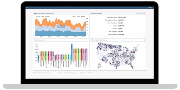 Screen shot showing graphs and a map of the United States highlighting a fast-data tool, IBM Db2® Event Store, an in-memory database designed for massive ingestion of event data while performing real-time analytics.