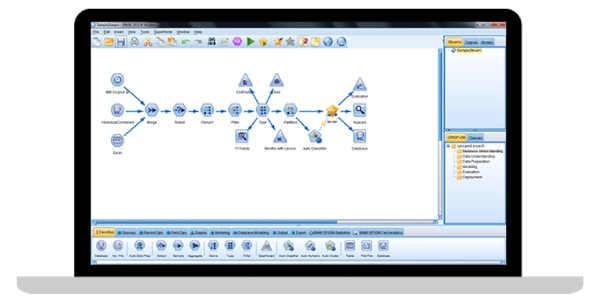 Computer displaying IBM SPSS Modeler in action