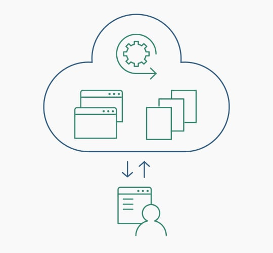 PaaS - Cos'è Cloud Computing