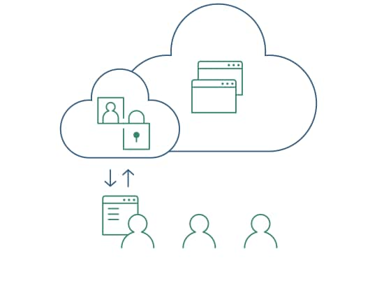 Private cloud - What is Cloud Computing