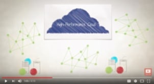 IBM Spectrum Computing delivers high-performance clouds.Watch the video (03:14)