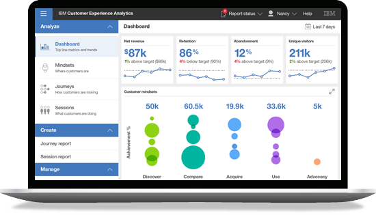 IBM Watson Customer Experience Analytics