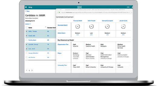 Recruiting Software | IBM Talent Management | IBM