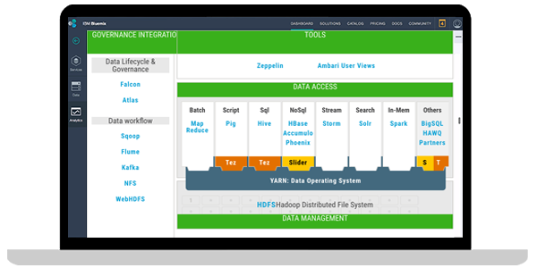 Screen shot of Apache Hadoop, a platform for large data volumes with no format requirements. HDFS is a main component of Hadoop.