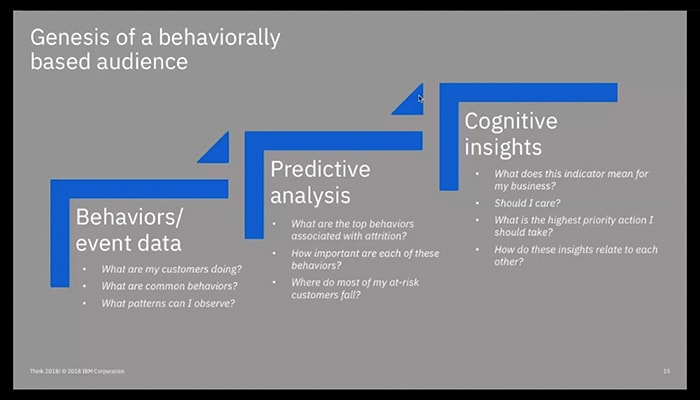 Revealing behaviorally-based audiences with Watson Marketing Insights (33:49)