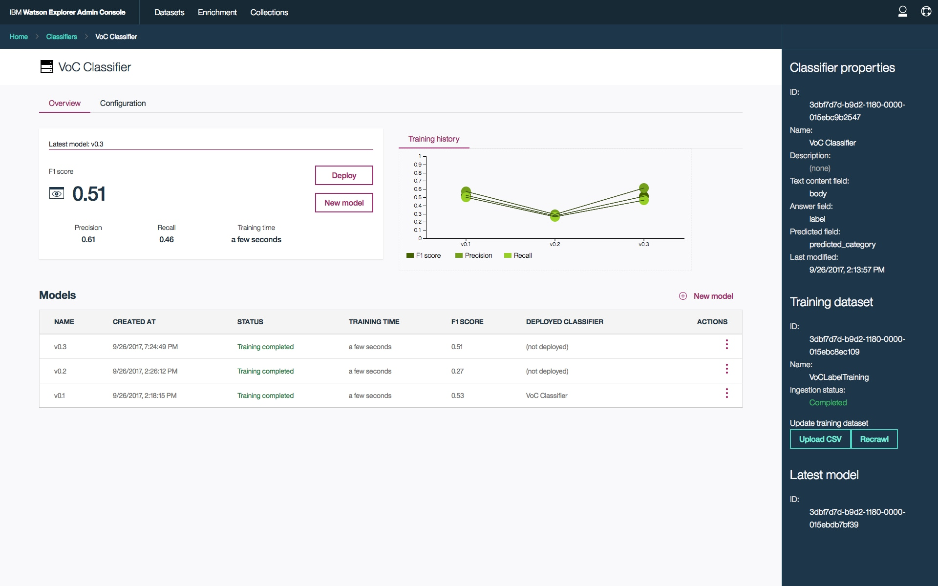 Screen capture of the cognitive advisement advice capability of the IBM Watson Explorer product offering