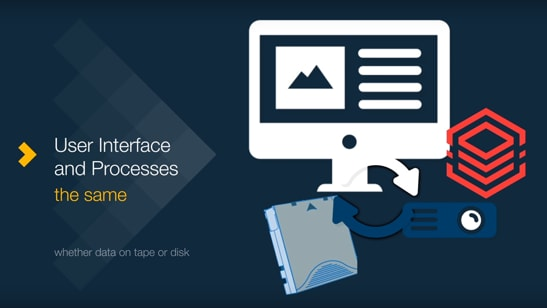 IBM Tape and IBM Spectrum Archive can help you deploy and optimize storage in a hybrid cloud environment.