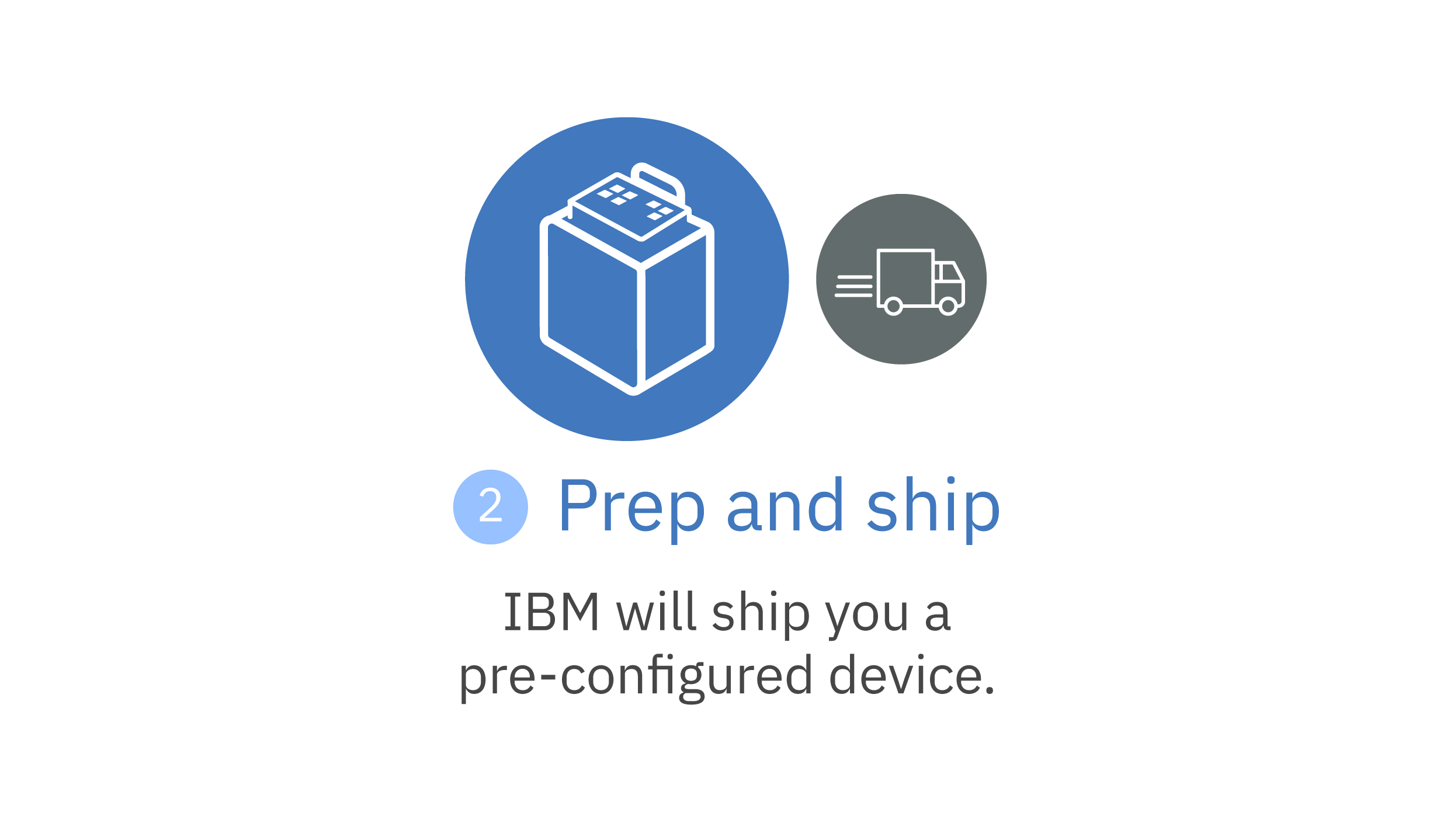 Step 2: Prep and ship