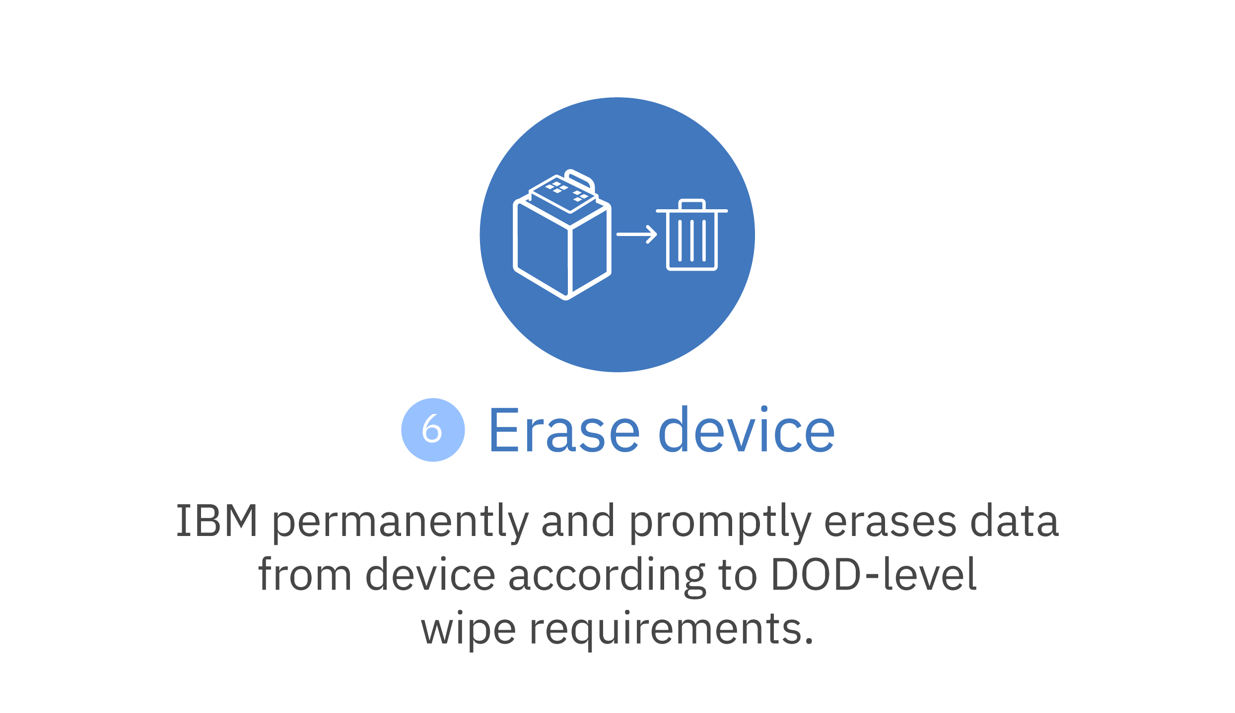 Step 6: Erase device
