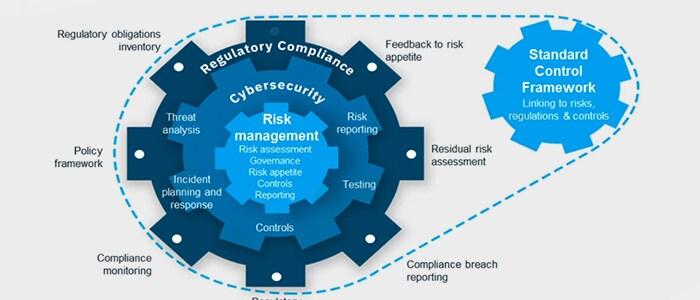 Insurance Industry Platform Ibm