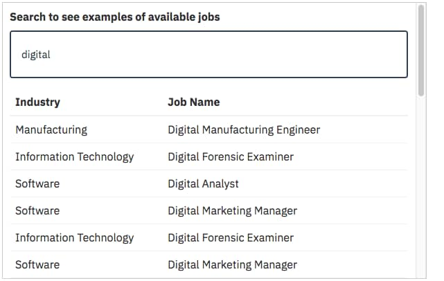 job enhancement and job enrichment