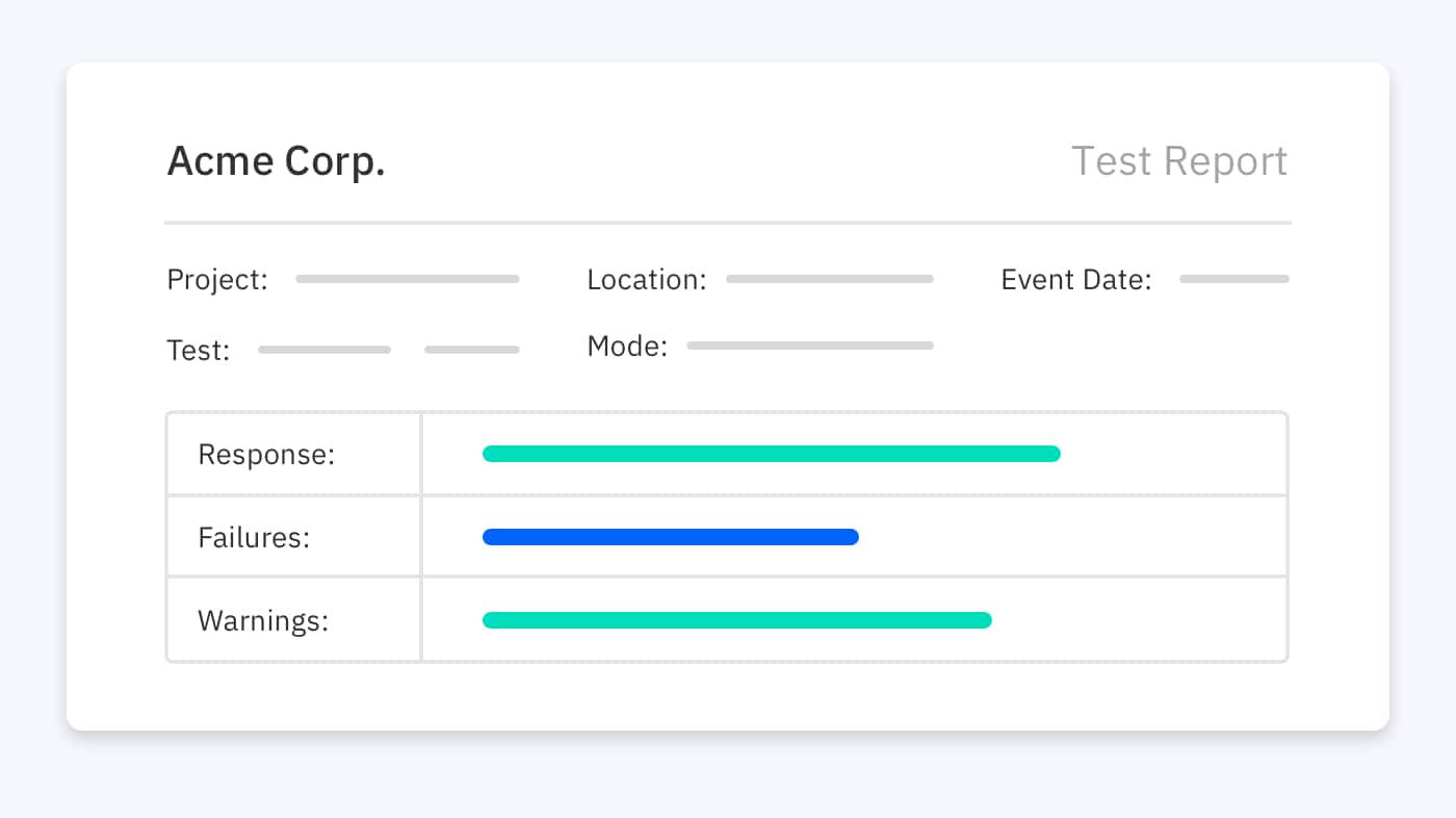 Status page on your API performance