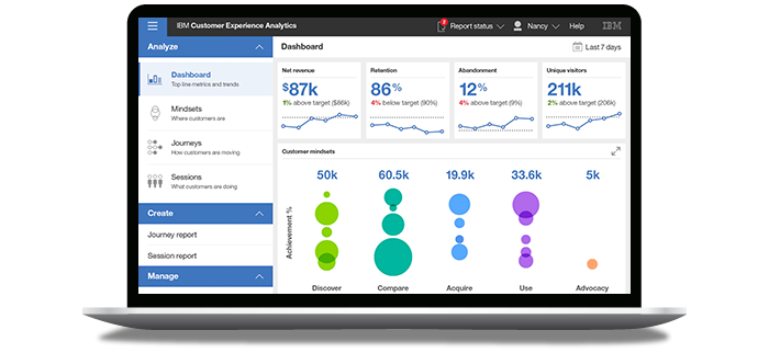 Featured product: Watson Customer Experience Analytics