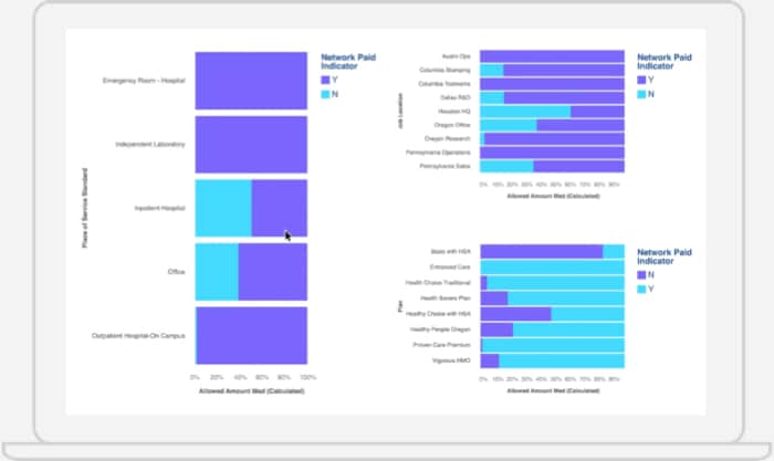 IBM Health Insights for Employers
