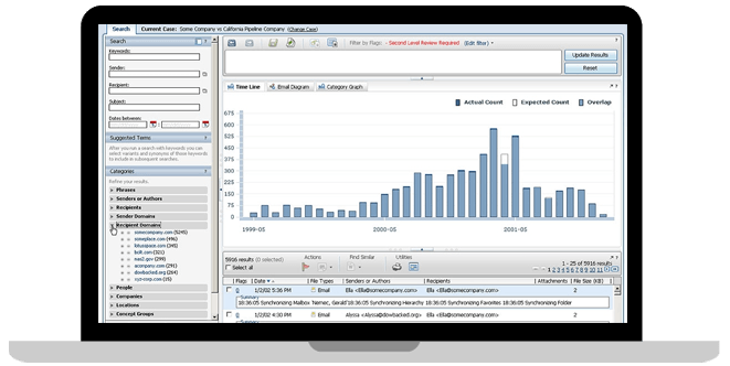 IBM eDiscovery Analyzer product image