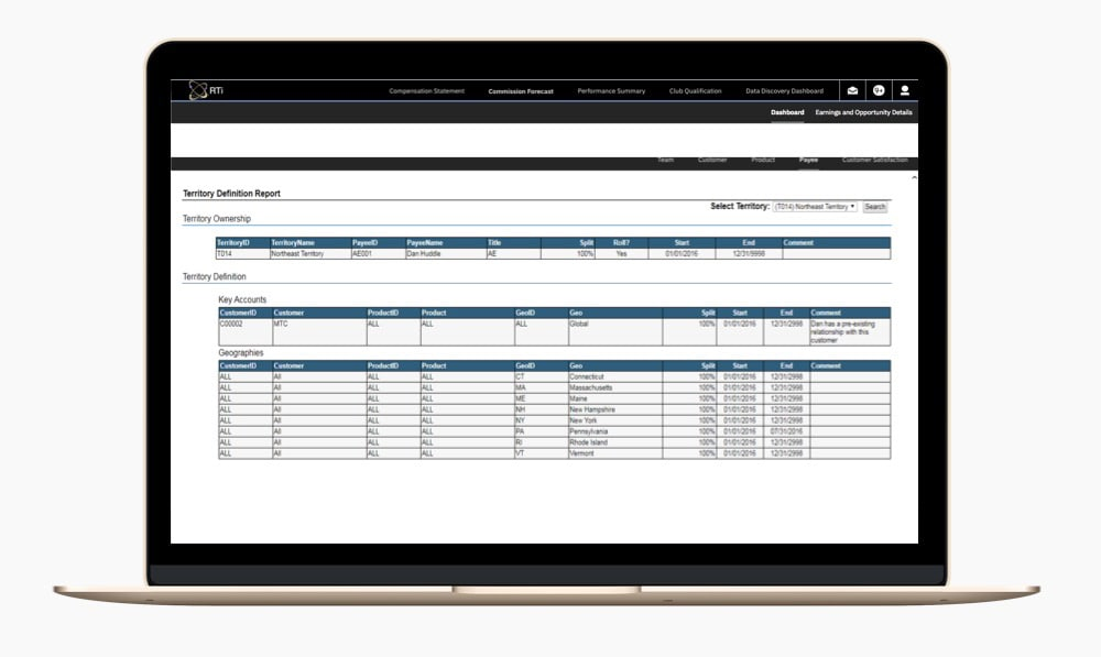 Sales Performance Management Solutions | IBM