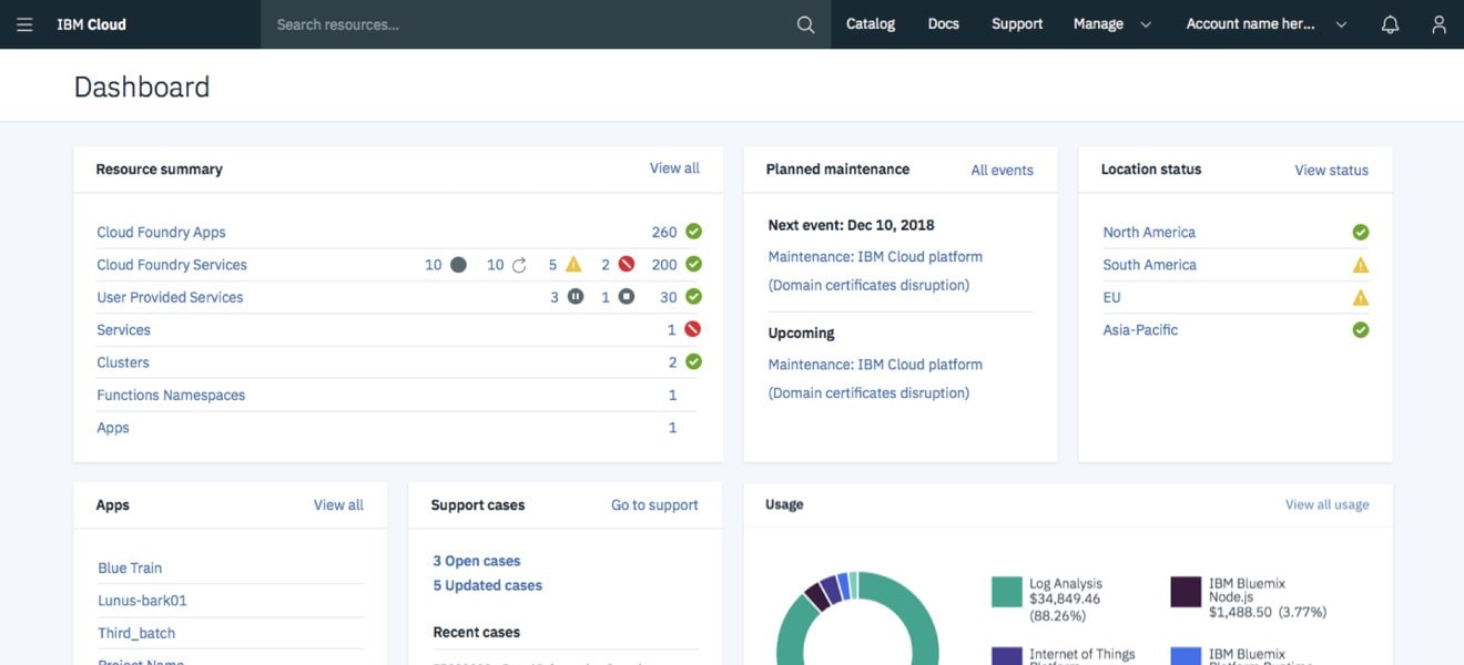 IBM cloud dashboard.