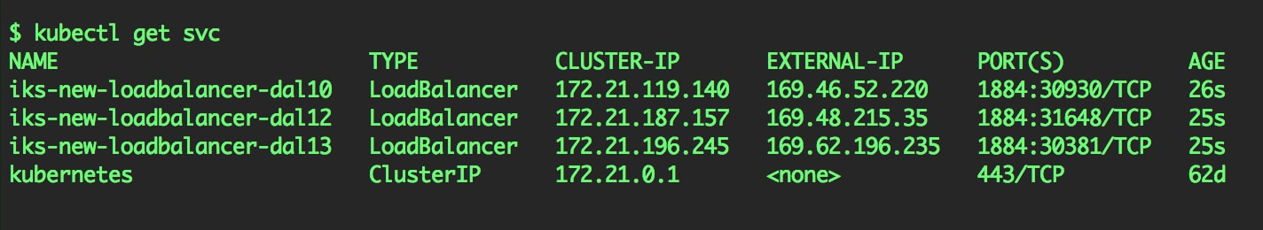 Check the IP address of the LoadBalancer service
