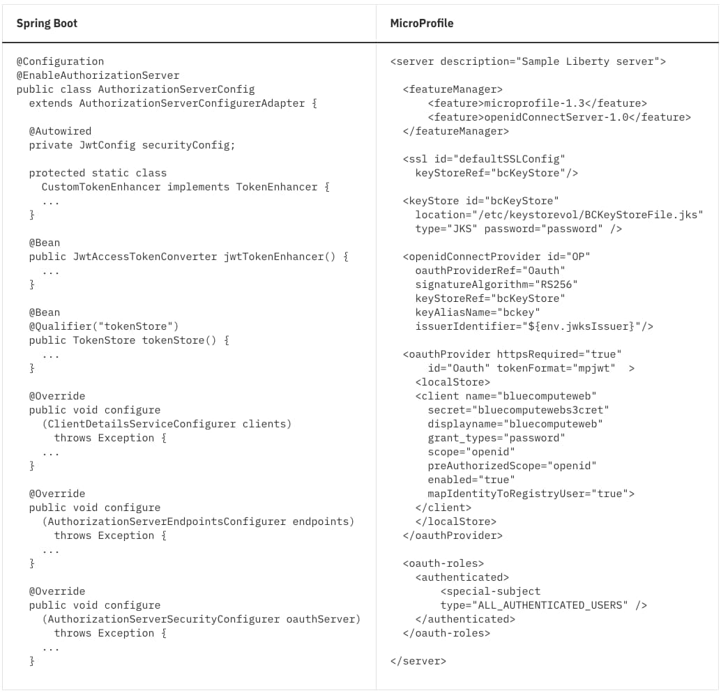 Scaling Your Java MicroProfile-Based Microservices App (2 of 3) | IBM