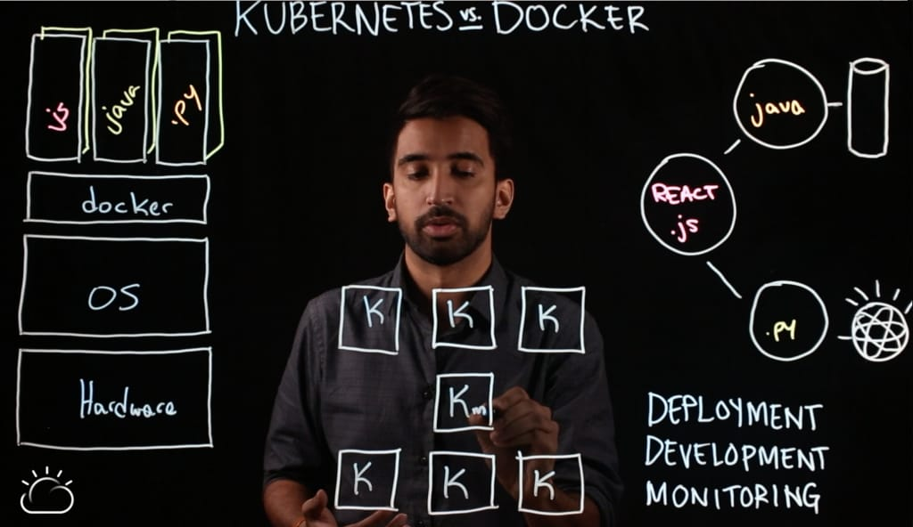 Kubernetes: An orchestration tool for Dockerized applications