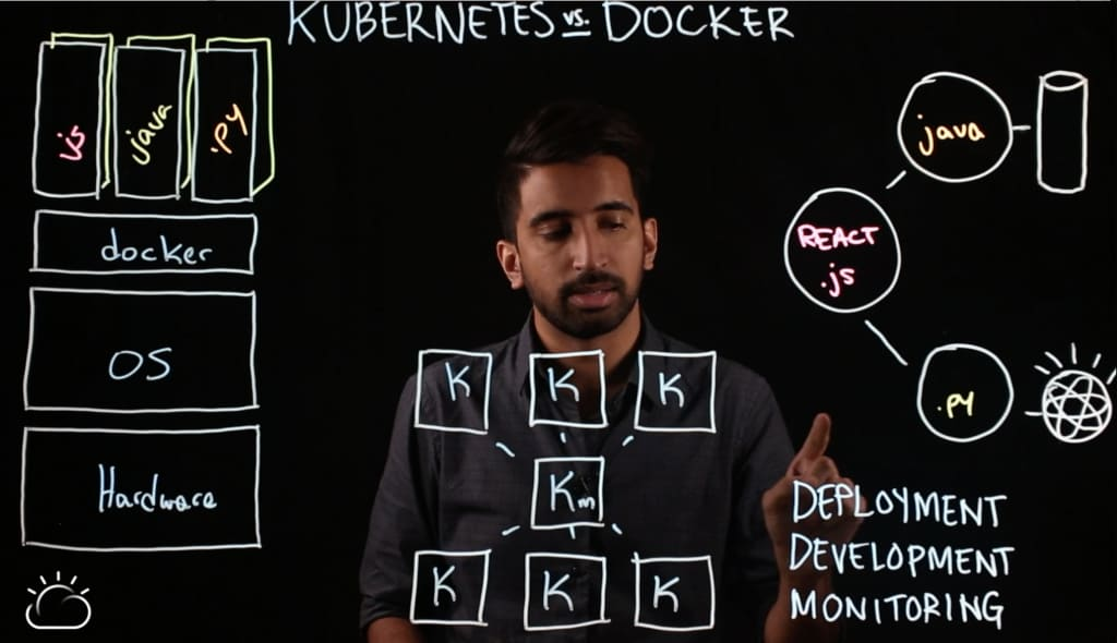 Advantages of Kubernetes: Deployment, development, and monitoring