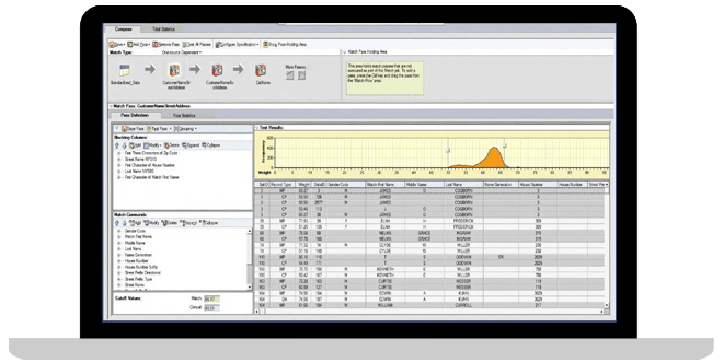 Screenshot showing data cleansing and monitoring