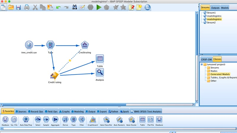 Modeler Stream functionality and interface within SPSS Modeler