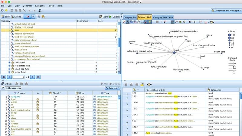 Text Analytics Add-On functionality and interface within SPSS Modeler