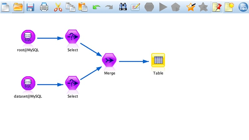 SQL Pushback Add-On functionality and interface within SPSS Modeler