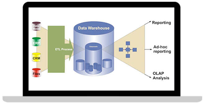 IBM Telecommunications Data Warehouse product image