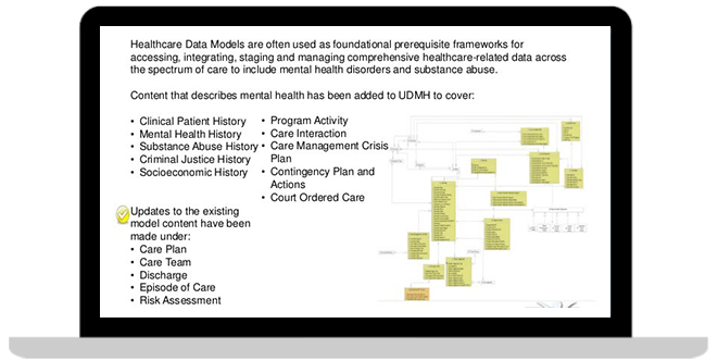 IBM Unified Data Model for Healthcare product image