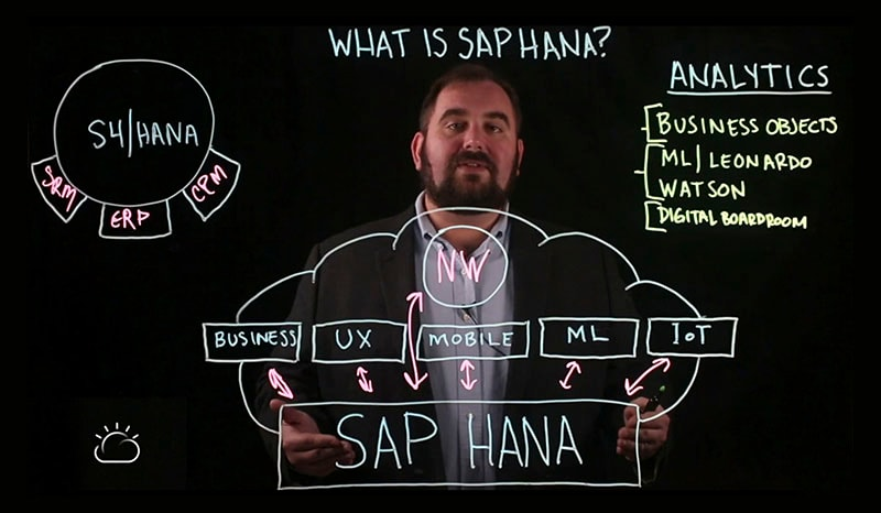 Screen shot from the video lightboard on SAP HANA