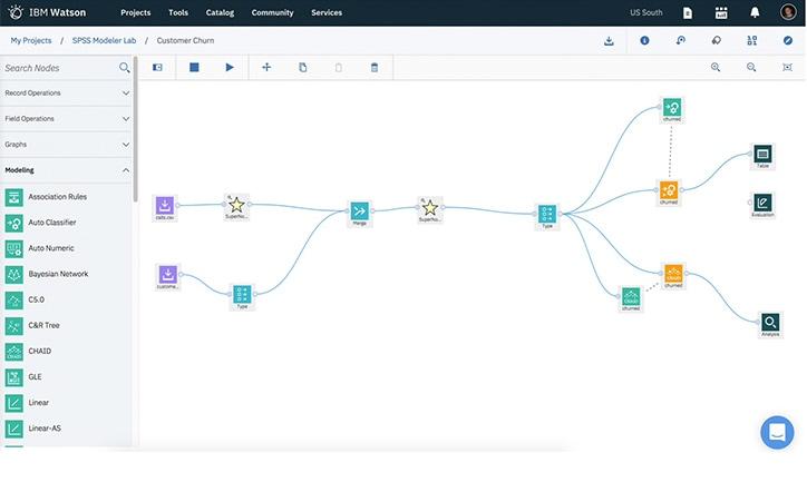 SPSS Modeler maps machine learning data