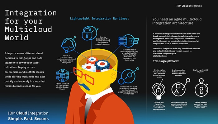 integration for your multicloud world infographic