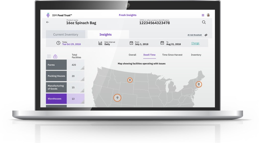 IBM Food Trust software, Fresh Insights interface screen