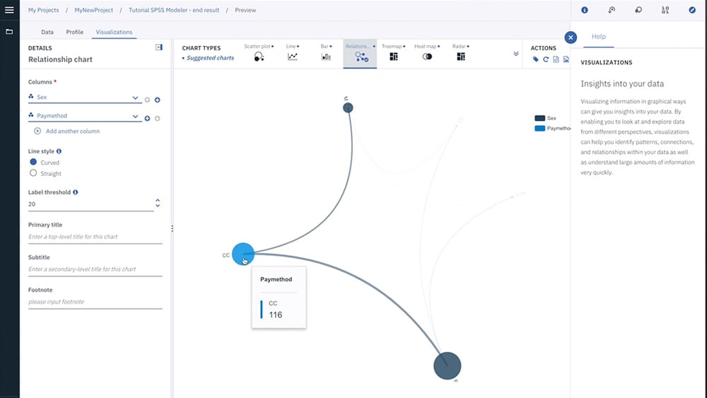 Screenshot of Watson Studio Desktop smart visualization