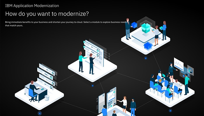 IBM Application Modernization