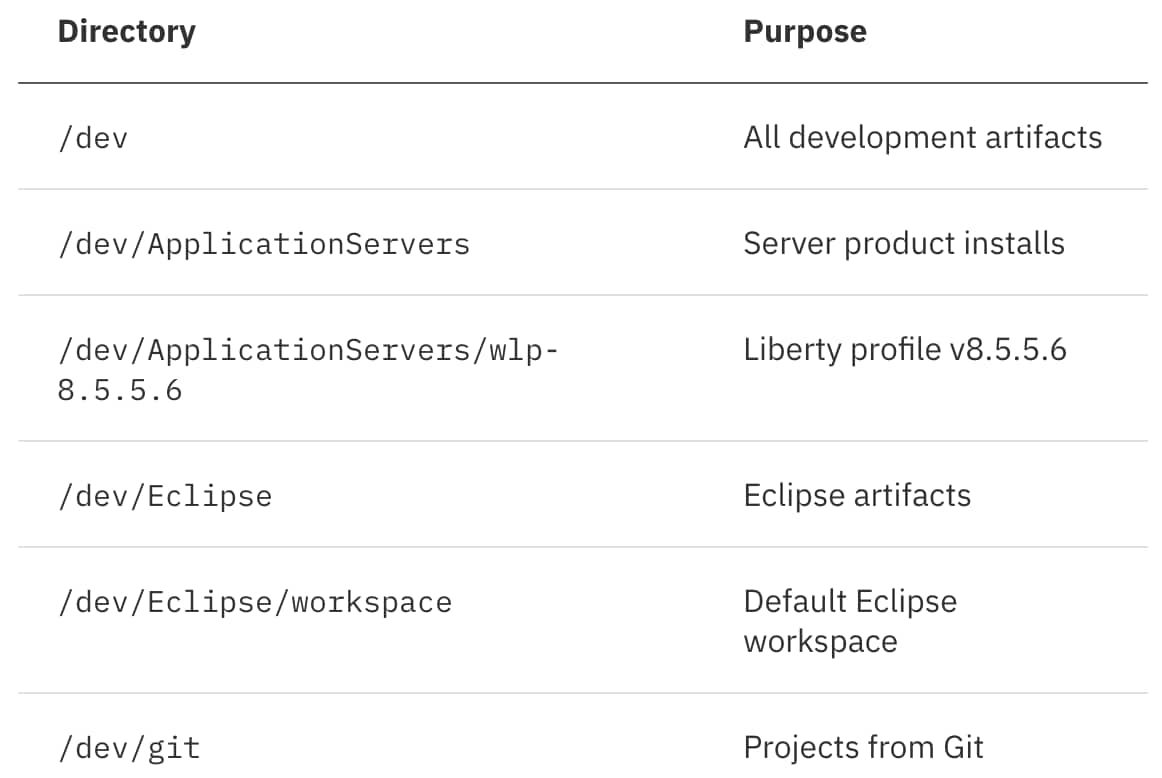 Liberty and Eclipse: Installing the development environment