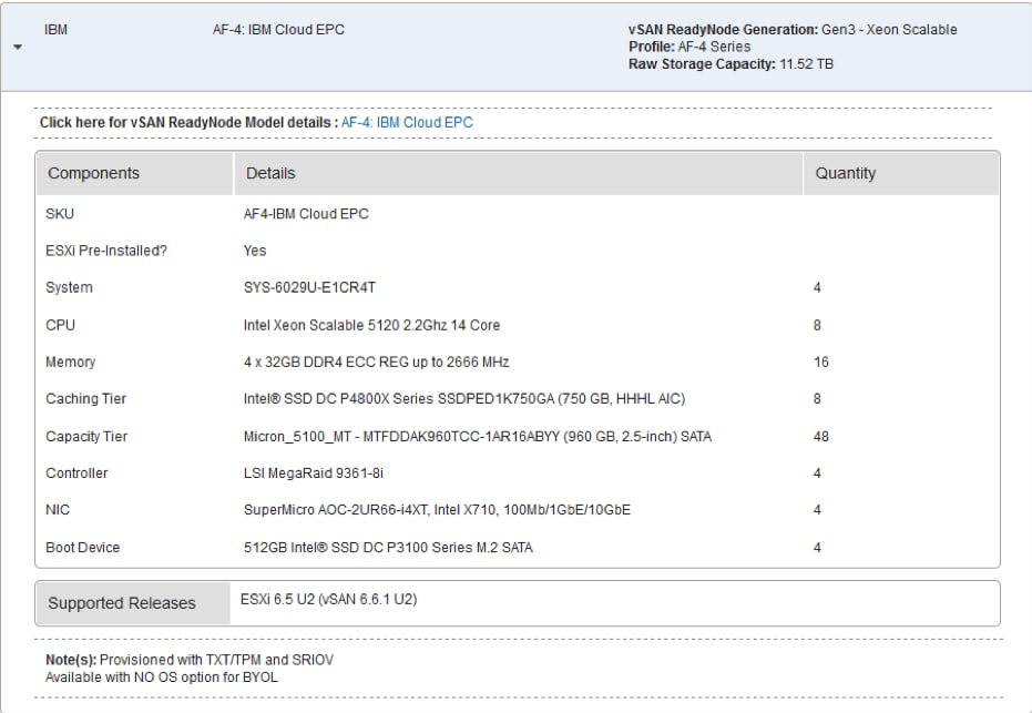 VMware vSAN ReadyNode servers