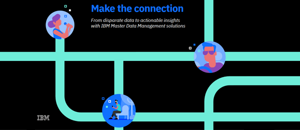 Ebook - From disparate data to actionable insights with IBM Master Data Management solutions image