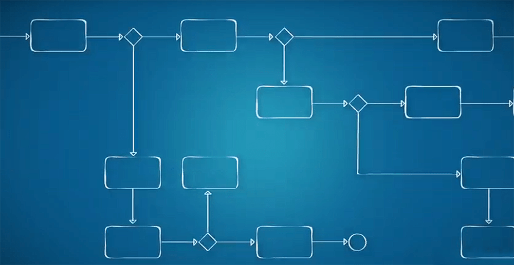 Video illustrates how easy it is to build process models with IBM Blueworks Live