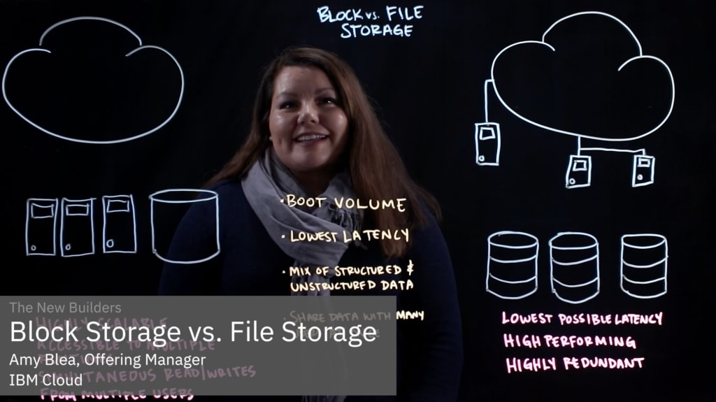 Block storage vs. file storage