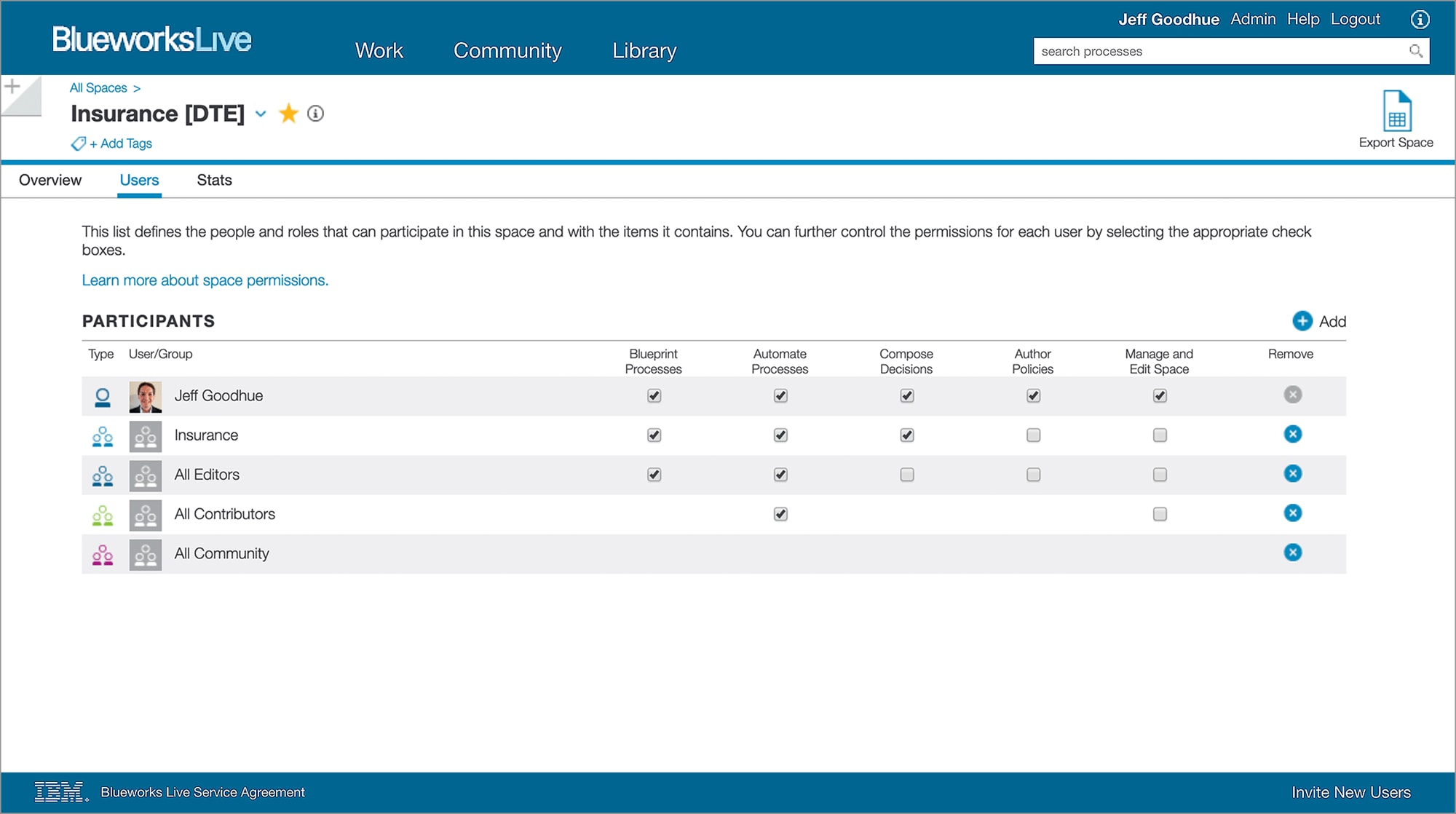 IBM Blueworks Live page, showing how flexible permissions operate.