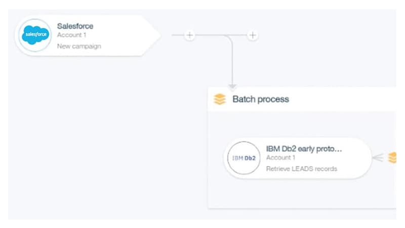 Screenshot showing IBM App Connect's batch data transfer capability