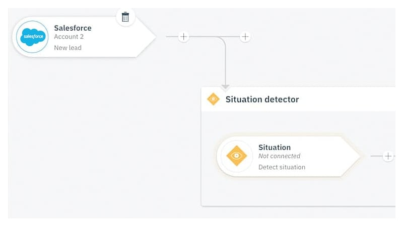 Screenshot showing IBM App Connect's situation detector workflow for Salesforce.
